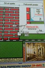 Hidroizolacija i sanacija ravnih krovova