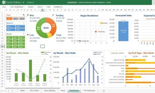 Unos podataka u Excel - Virtual Assistant