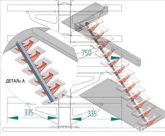 Potkonstrukcije za stepenice