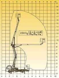Korpa-dizalica za rad na visini