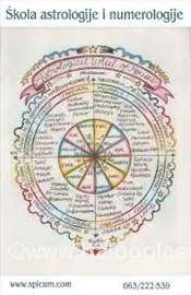 Časovi astrologije i numerologije