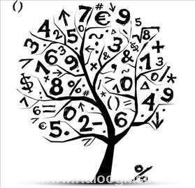 Časovi matematike za osnovce i srednjoškolce