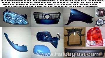 Farovi i stop lampe za sve tipove automobila