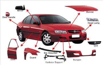 Karoserijski delovi za sve tipove automobila