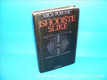 Ishodište slike Mića Popović
