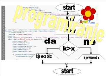 Časovi programiranja