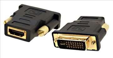 HDMI - DVI konverter (pretvarač)