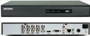 Oprema za video nadzor