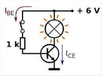 Osnove elektrotehnike