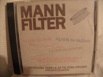 CD o rez.delovima Mann filteri,proizvodni program