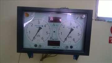 Oprema za tehnički pregled vozila