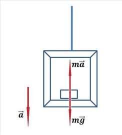 Fizika - podučavanje