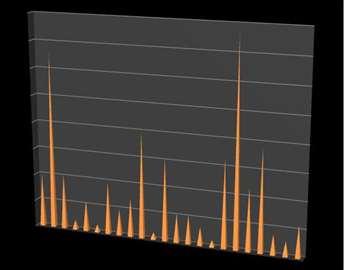 Statistička obrada podataka