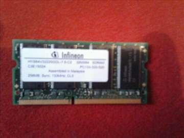 RAM memorija SD