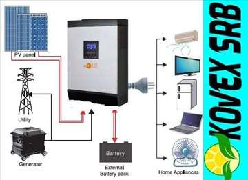 Fotonaponski sistemi