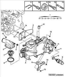 Citroen C5 I 2.0HDI, Kuciste Termostata, NOVO