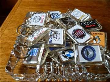Privesci za kljuceve