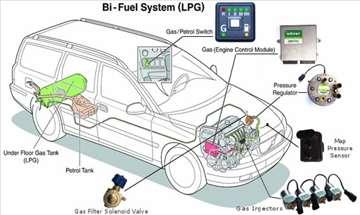 Ugradnja i servis auto gasa