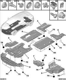 Citroen DS 5 Centralna Zastita Ispod Motora, Sus P