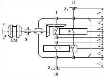 Mašinski elementi za Rudarsko-geološki fax
