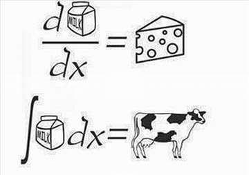 Математика. Почните на време!