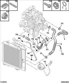 Citroen C1 1.0B Crevo Hladnjaka Donje, NOVO
