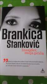 Insajder moja priča Brankica Stanković
