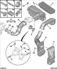 Citroen C4 1.6HDI Crevo Kucista Filtera Vazduha,