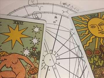 Astrologija... tumačenje i analiza