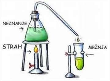 Privatni časovi hemije