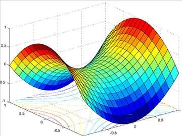 Matematika za studente