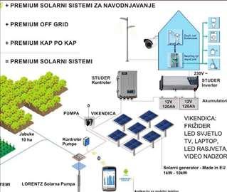 Solarni paneli: navodnjavanje, vikendice, struja