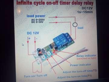 Time relay modul 0-15 min x 2 ciklicno
