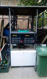 Aparati automati pumpe za točenje goriva