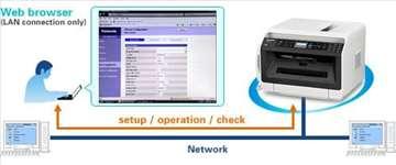 Mrežni štampač, faks, kopir, skener, mreža, novo!