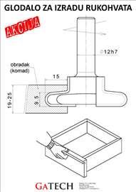 Projektovanje, proizvodnja i popravka alata