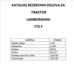 Lamborghini 775 F - Katalog delova