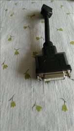 DVI HDMI converter