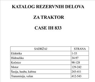 Case IH 833 - Katalog delova