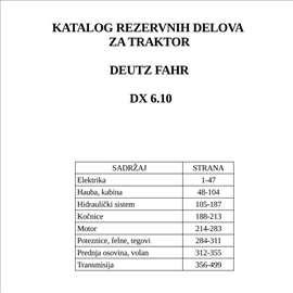 Deutz Fahr DX 6.10 - Katalog delova