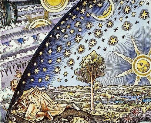 Astrologija - Horoskopi odnosa