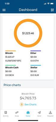 Prodajem 0.25672 BTC(1223.46 USD)