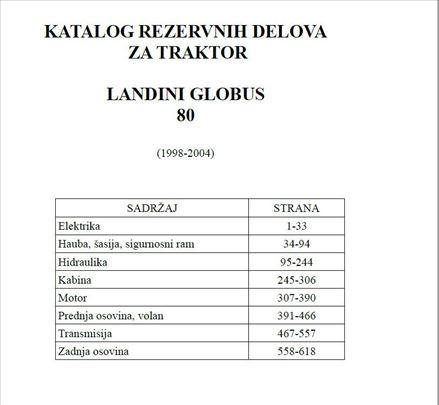 Landini Globus 80 - Katalog delova