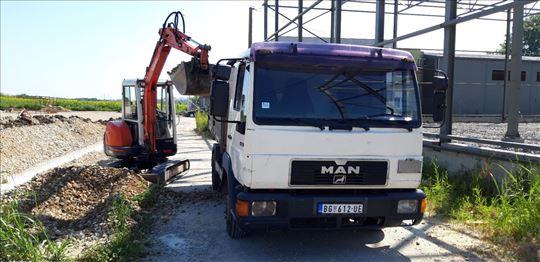 Iskop, prevoz