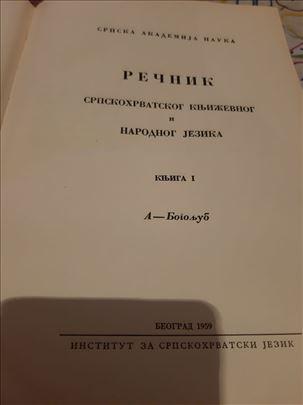 Recnik srpska akademija nauka