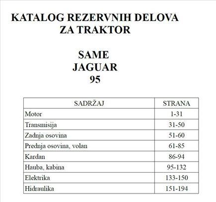 Same Jaguar 95 Export - Katalog delova