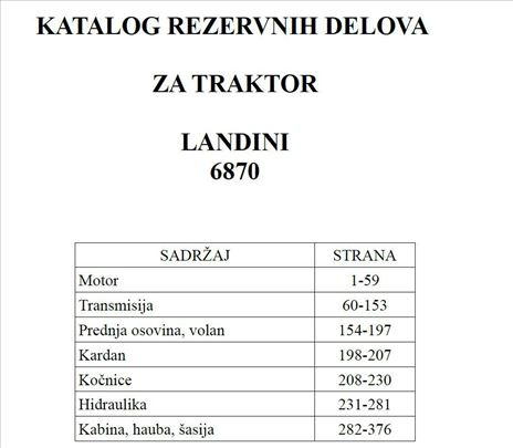 Landini 6870 - Katalog delova