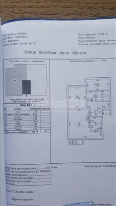 Direktna prodaja stanova