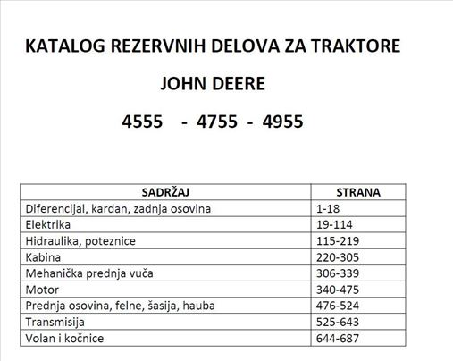 John Deere 4555-4755-4955 Katalog delova