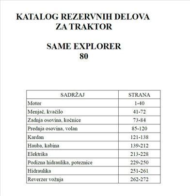Same Explorer 80 - Katalog delova